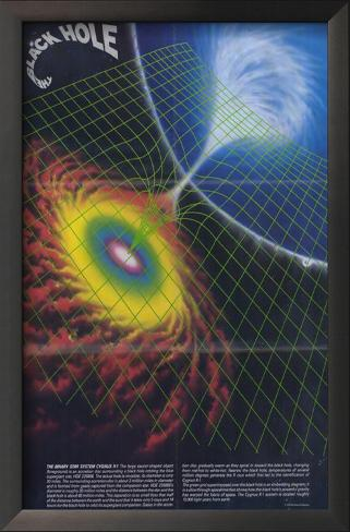The Black Hole Framed Art Print
