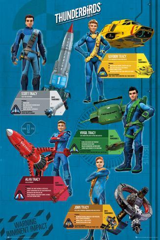 Thunderbirds Are Go Profiles Poster