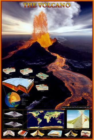 Volcano Photo Allposters Co Uk