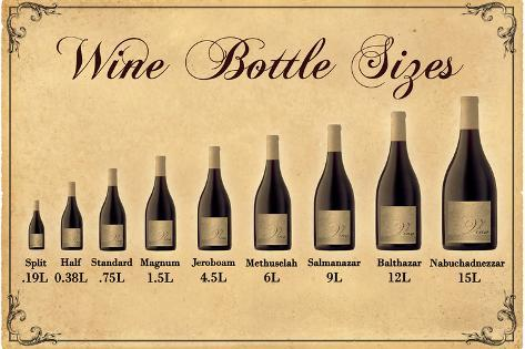 Wine bottle size chart art at allposters wine bottle size chart sciox Gallery