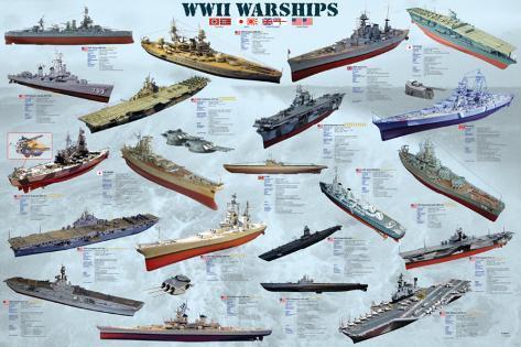 World War II War Ships Poster