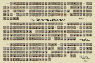 yoga poses from tadasana to savasana educational chart