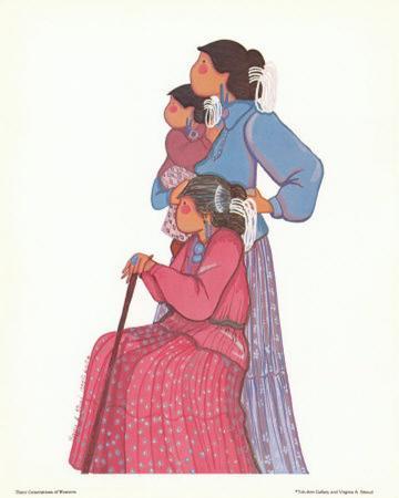 Three Generations of Weavers