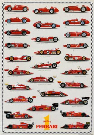 Cars Ferrari Formula I