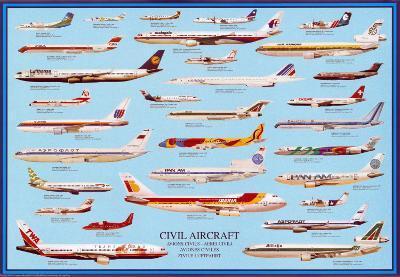 Airplane Civil Aircraft