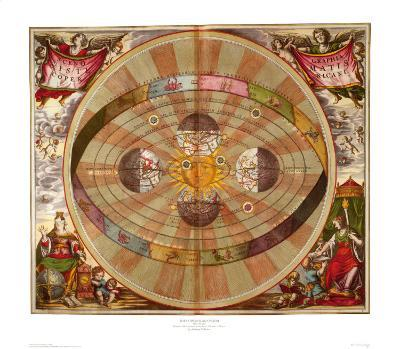 Copernican System Antique Map