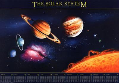 Solar System Chart - ©Spaceshots