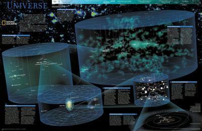Universe Chart - ©Spaceshots