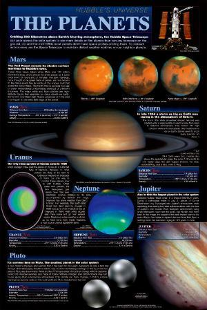 Hubble - The Planets Chart - ©Spaceshots