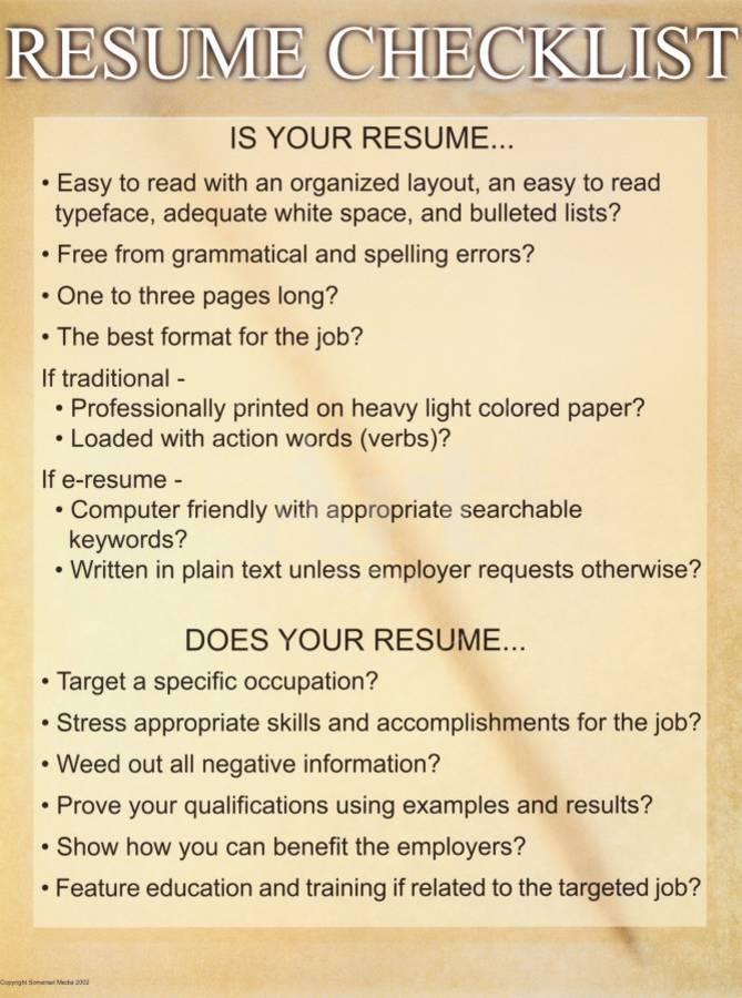 Resume Checklist Posters At Allposters