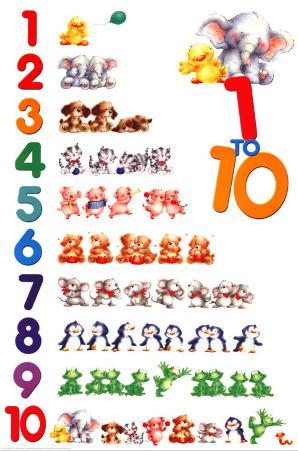 1 to 10