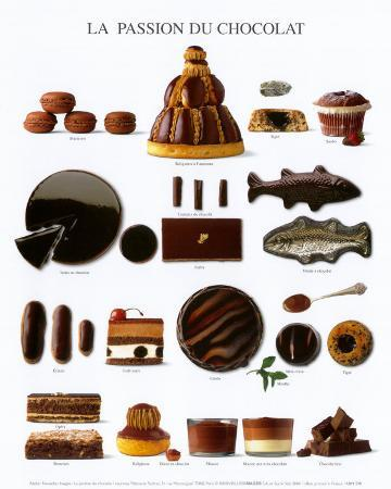 A Passion For Chocolat