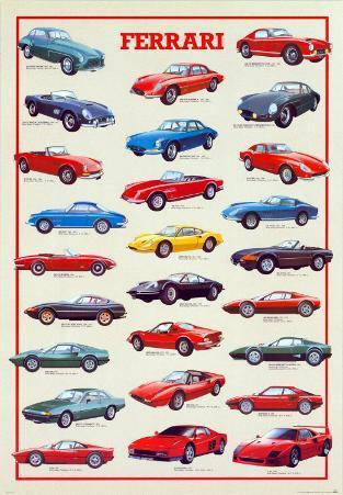 Ferrari, International Edition