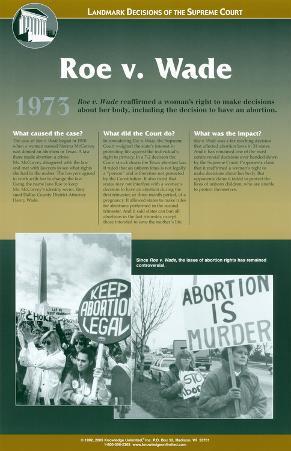 Landmark Decisions of the Supreme Court - Roe v. Wade
