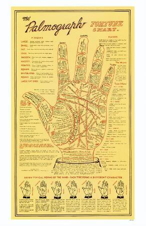 The Palmograph Fortune Chart