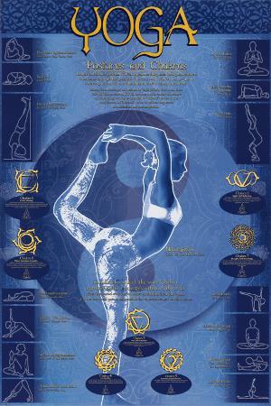 Yoga, Postures And Chakras