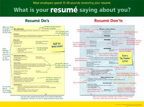 resume writing posters at allposters com