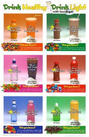 Drink Less Sugar