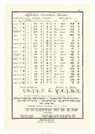 Alphabets Orientaux