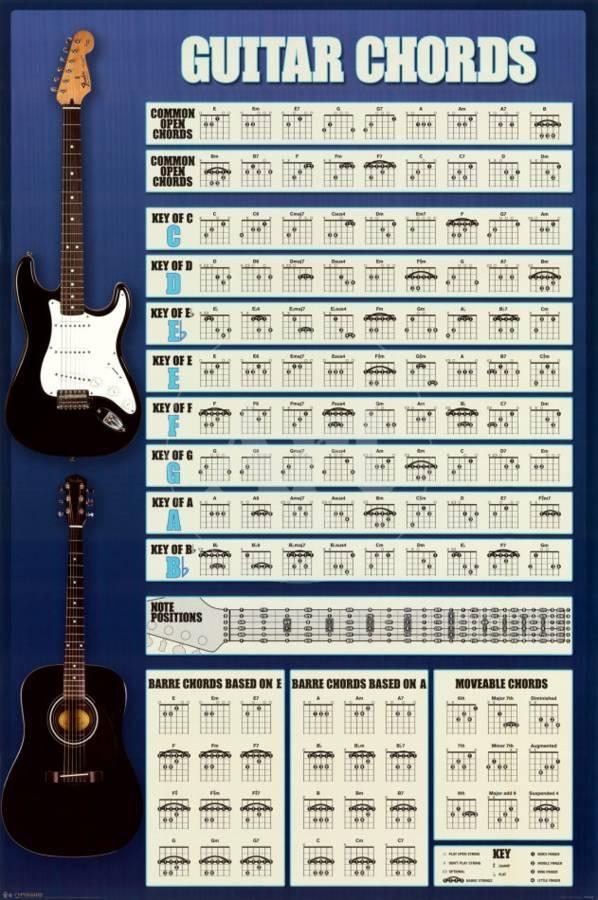 Guitar Cords Photo At Allposters