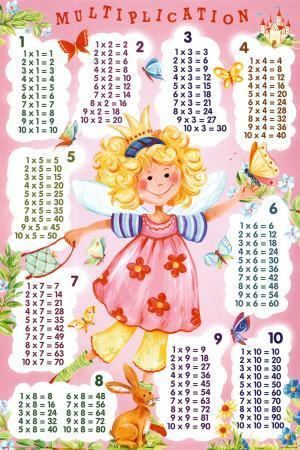 Multiplication Table Fairy Posters At Allposters