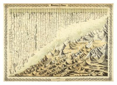 Mountains & Rivers, c.1856