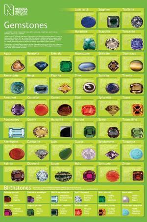 Natural History Museum - Gemstones