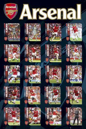 Arsenal - Squad Profiles