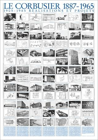 Realisations et Projets, 1905-1985