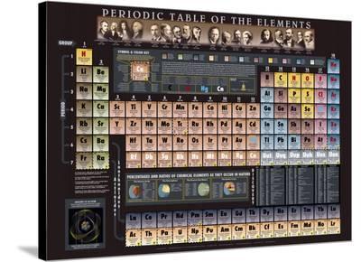 Periodic Table Chart - ?Spaceshots
