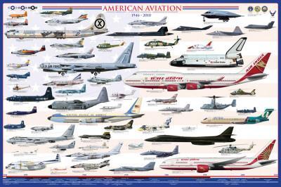 American Aviation - Modern Era (1946-2010)