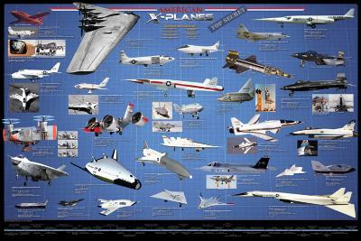 American Aviation - X-Planes