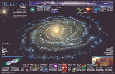 National Geographic The Milky Way