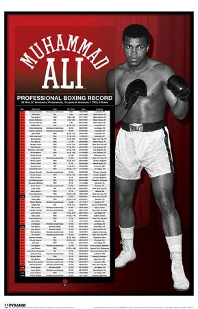 Ali - Pro Boxing Record