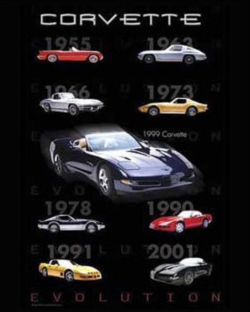Corvette (Evolution) Art Poster Print