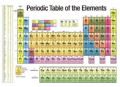 Periodic table of the elements white scientific chart poster print periodic table of the elements white scientific chart poster print urtaz Images