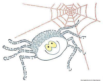 Itsy Bitsy Spider Text Art Print Poster