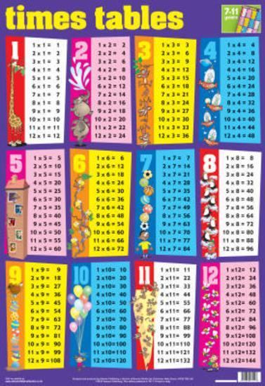 Laminated Times Tables Math Educational Chart Poster Print