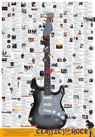 Classics of Rock Music Poster Print