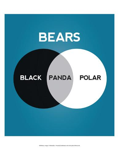 u g F57ZFK0?w=550&h=550&p=0 bears venn diagram posters by stephen wildish at allposters com