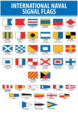 Naval Signal Nautical Flags Transportation Print Poster