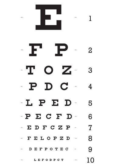 Eye Chart 10-Line Reference Poster Poster at AllPosters.com