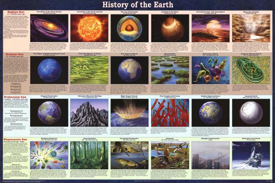 Laminated History of the Earth Astronomy Science Chart ...