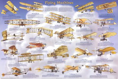 Flying Machines Airplane Educational Aerodynamic Chart Poster