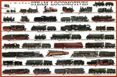 Laminated Steam Locomotives Educational Poster