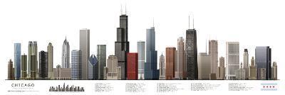 Chicago Illustrated Panorama Skyscraper Poster Print