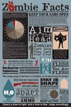 Zombie Facts