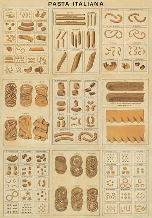 Pasta Italiana - Vintage Style Pasta Collage Poster