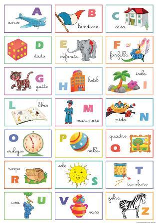 Alfabeto Italiano (Italian Alphabet) Illustration Poster