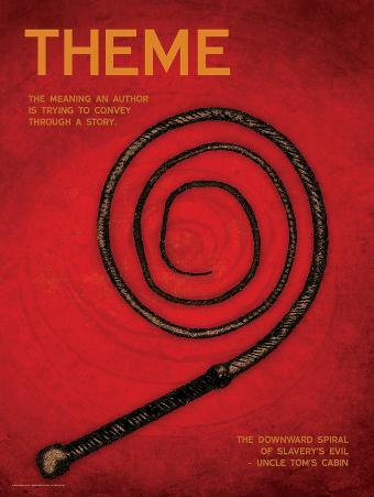 Theme (Uncle Tom's Cabin) - Element of a Novel